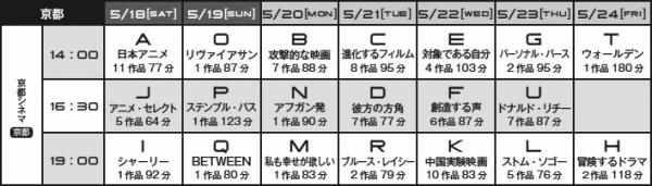 timetable_kyoto